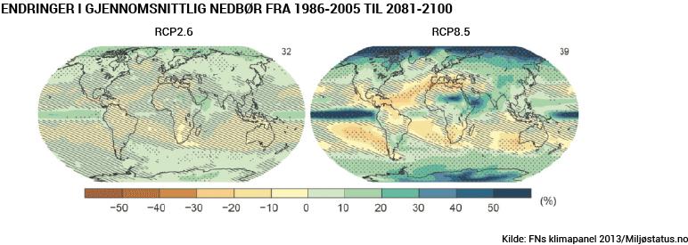 verden om 100 år klima